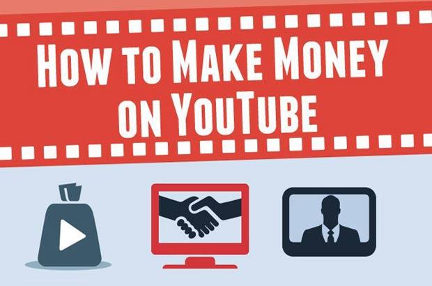 How to Earn Money on YouTube