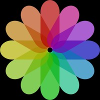 A+ Gallery MOD APK 2.2.51.6 (Premium)