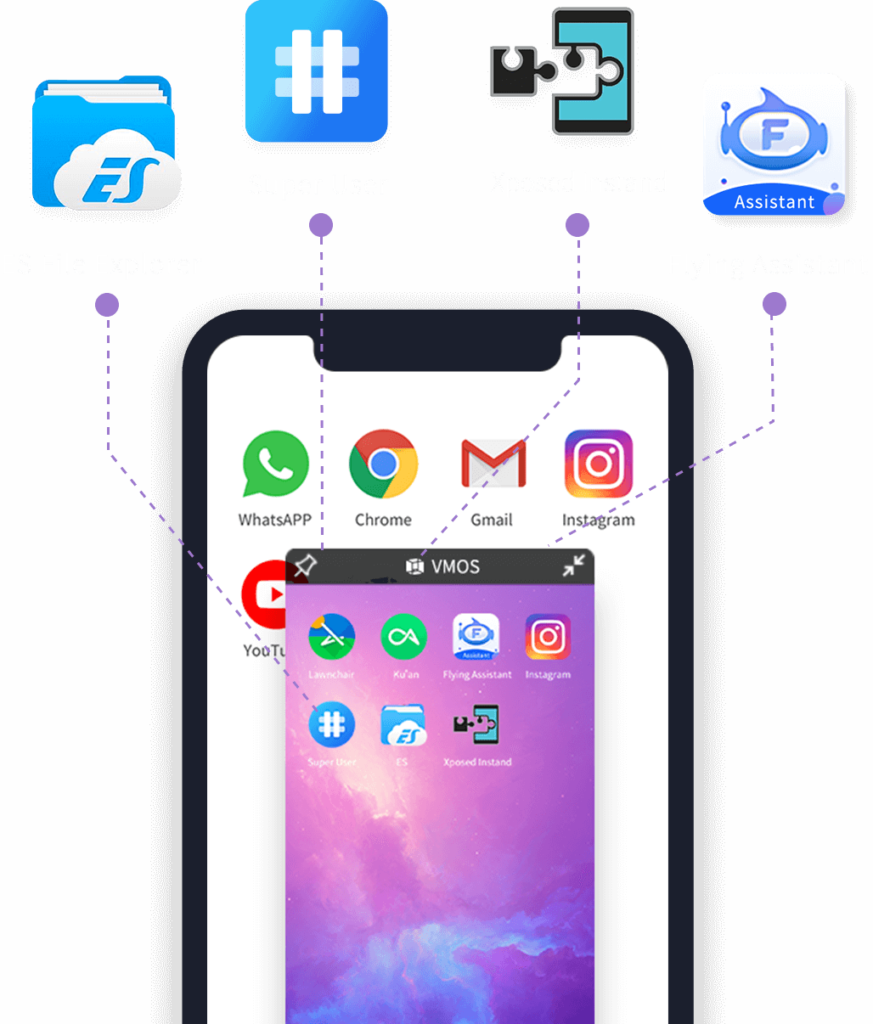 Vmos Pro Mod APK For Android